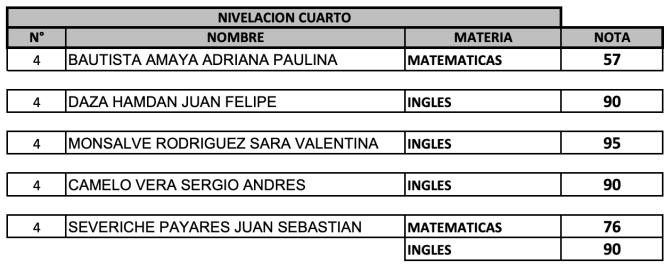 Captura de Pantalla 2019-11-25 a la(s) 8.51.03 p.m.