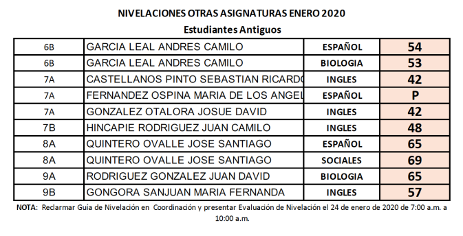 Captura de Pantalla 2019-12-17 a la(s) 7.05.15 a.m.